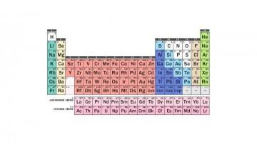 Flerovio e livermorio entrano nella tavola periodica