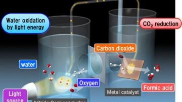 La fotosintesi artificiale ad alta efficienza