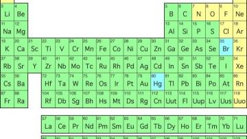 Ecco l'ununpentio, elemento 115 della tavola periodica