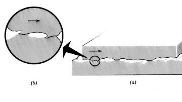 L'attrito alla scala atomica fa le bolle