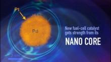 Fuel cell più stabili con il nuovo catalizzatore