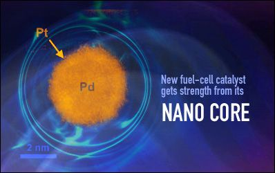 wpid-6018_nanocorepx.jpg