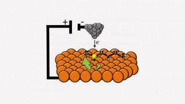 Il motore elettrico molecolare
