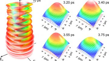 Fotonica, realizzato in laboratorio un nuovo tipo di luce
