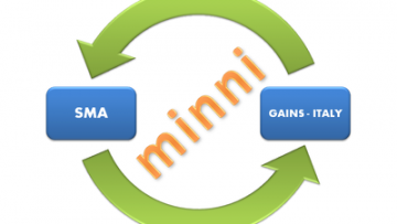 Polveri sottili: Minni è il modello Enea che simula il comportamento degli inquinanti